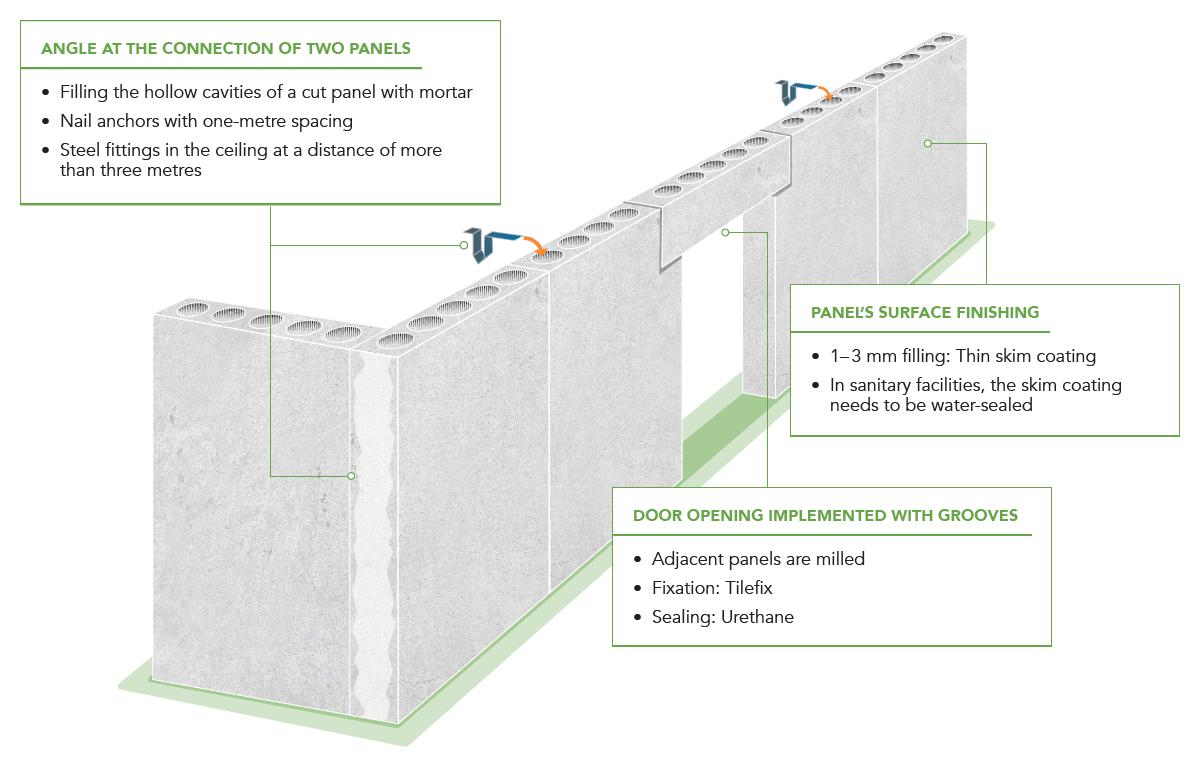 Acotec panel installation guide
